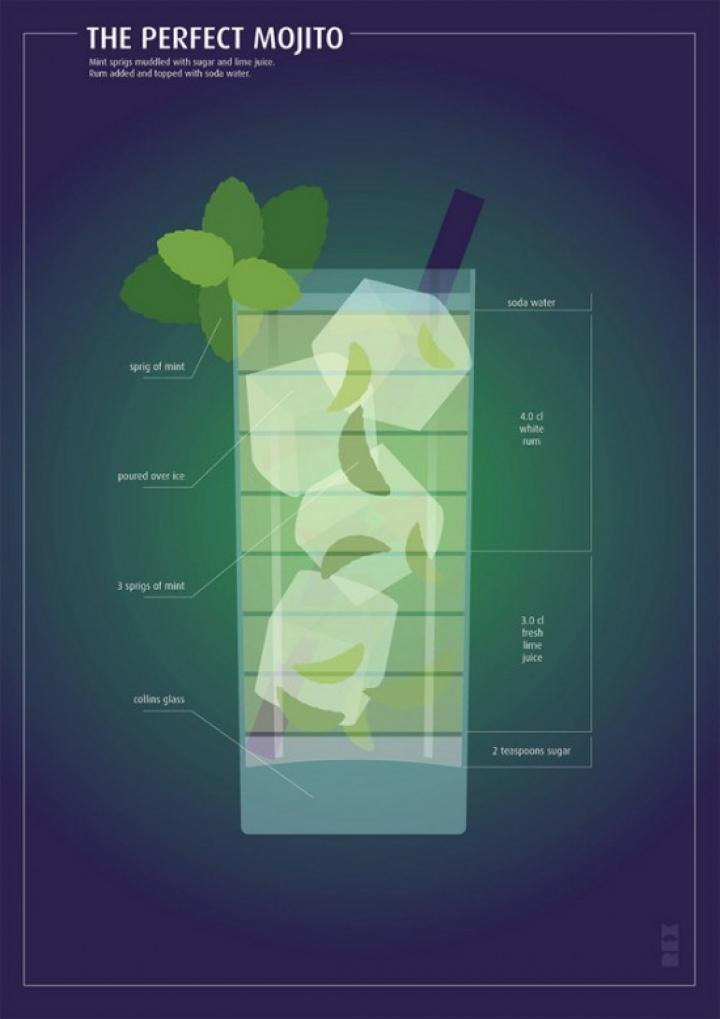 drinks11-550x779