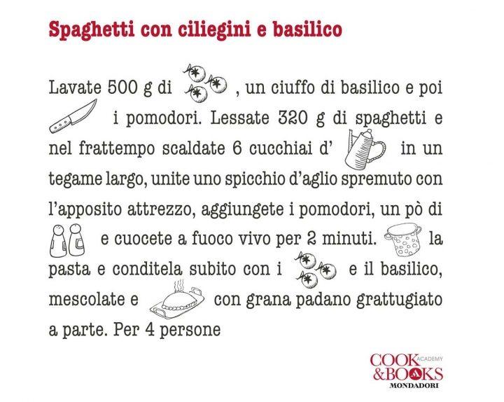 PARETE_CUCINA_RICETTA_SPAGHETTI_CILIEGINI_BASILICO