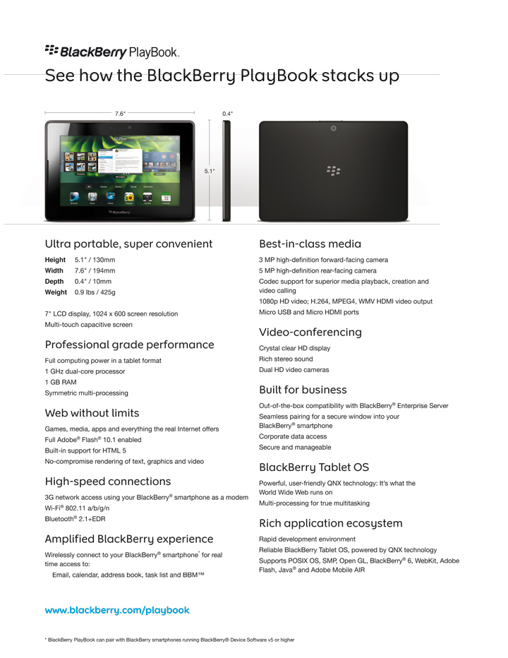 BlackBerry PlayBook--Spec-Sheet