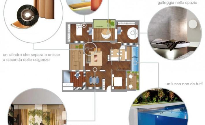 casa da sogno 1