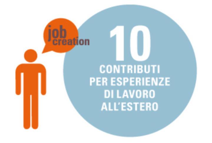 jobcreation αυτό