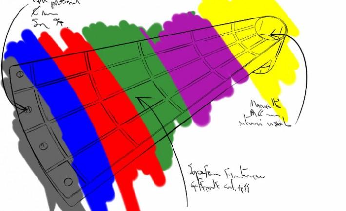 gradino-profilo