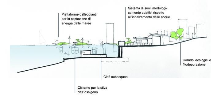 STEP 02 - la città dacqua 02