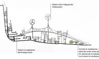 STEP 02 - la città del vento 06