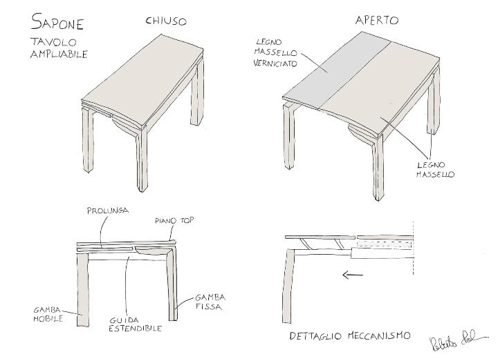 8 soap roberto-Paoli ligne roset sketch