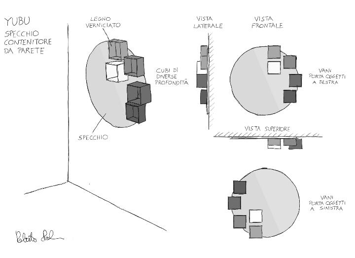 4 Yubu roberto-Paoli boceto ligne roset