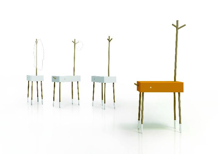 Twig-consola