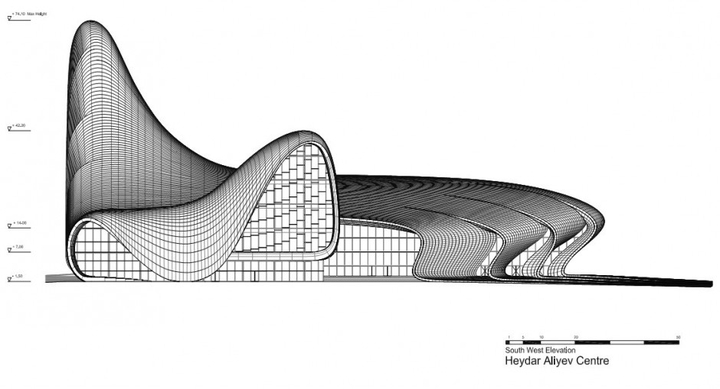 Heydar Aliyev Centro de Zaha Hadid Design Social Revista-45