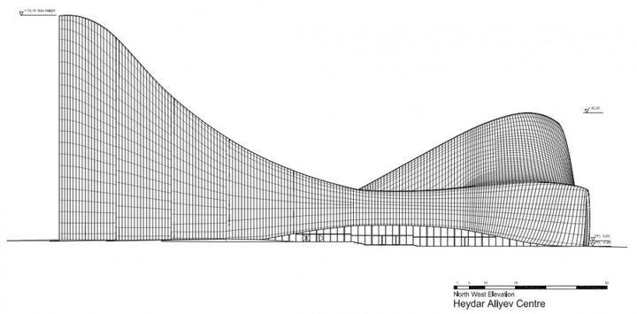 Heydar Aliyev Centro de Zaha Hadid Design Social Revista-46
