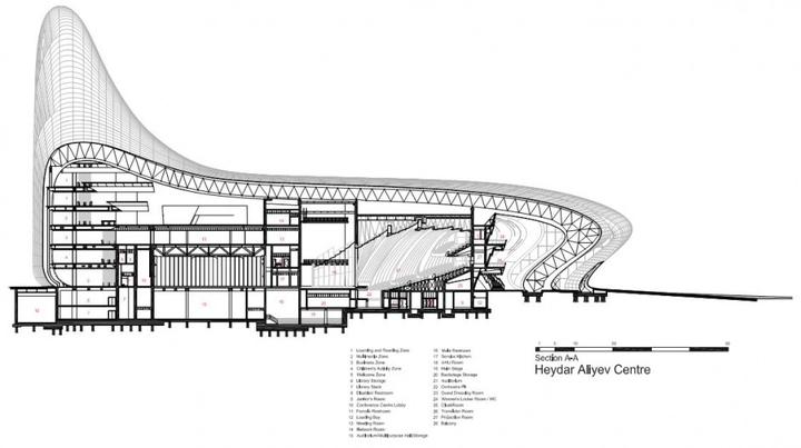 Heydar Aliyev Centro de Zaha Hadid Design Social Revista-48