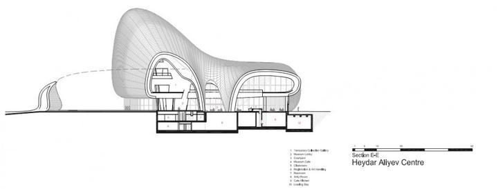 Heydar Aliyev Centro de Zaha Hadid Design Social Revista-50