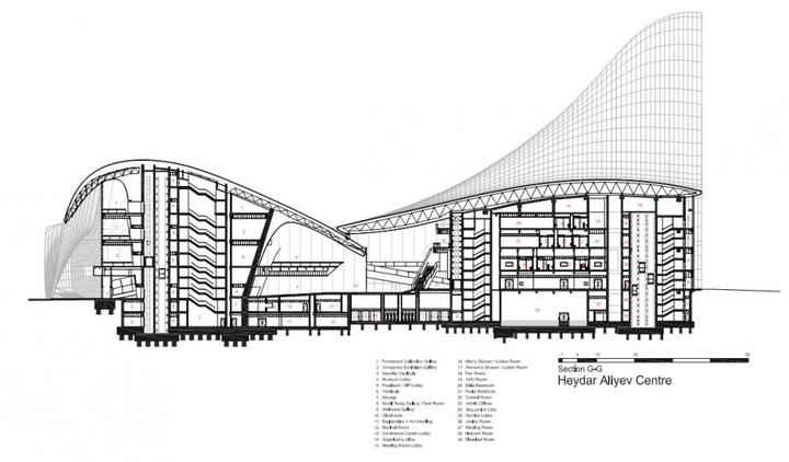 Heydar Aliyev Centro de Zaha Hadid Design Social Revista-51