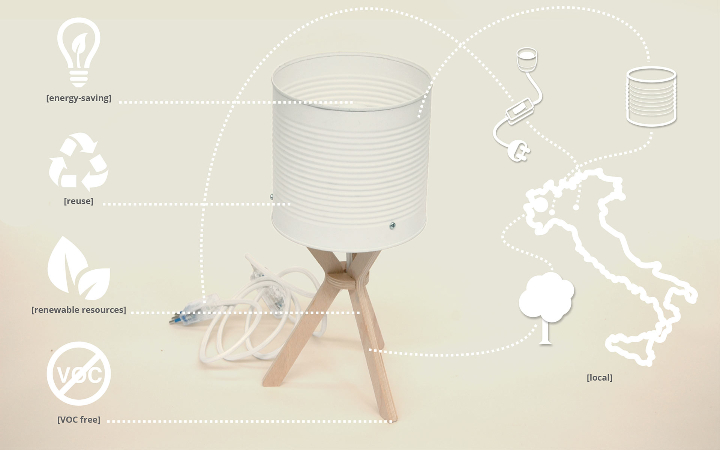 Izmade Margherita lamp Local sustainability Infographic
