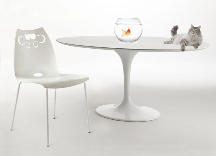 Cats-table