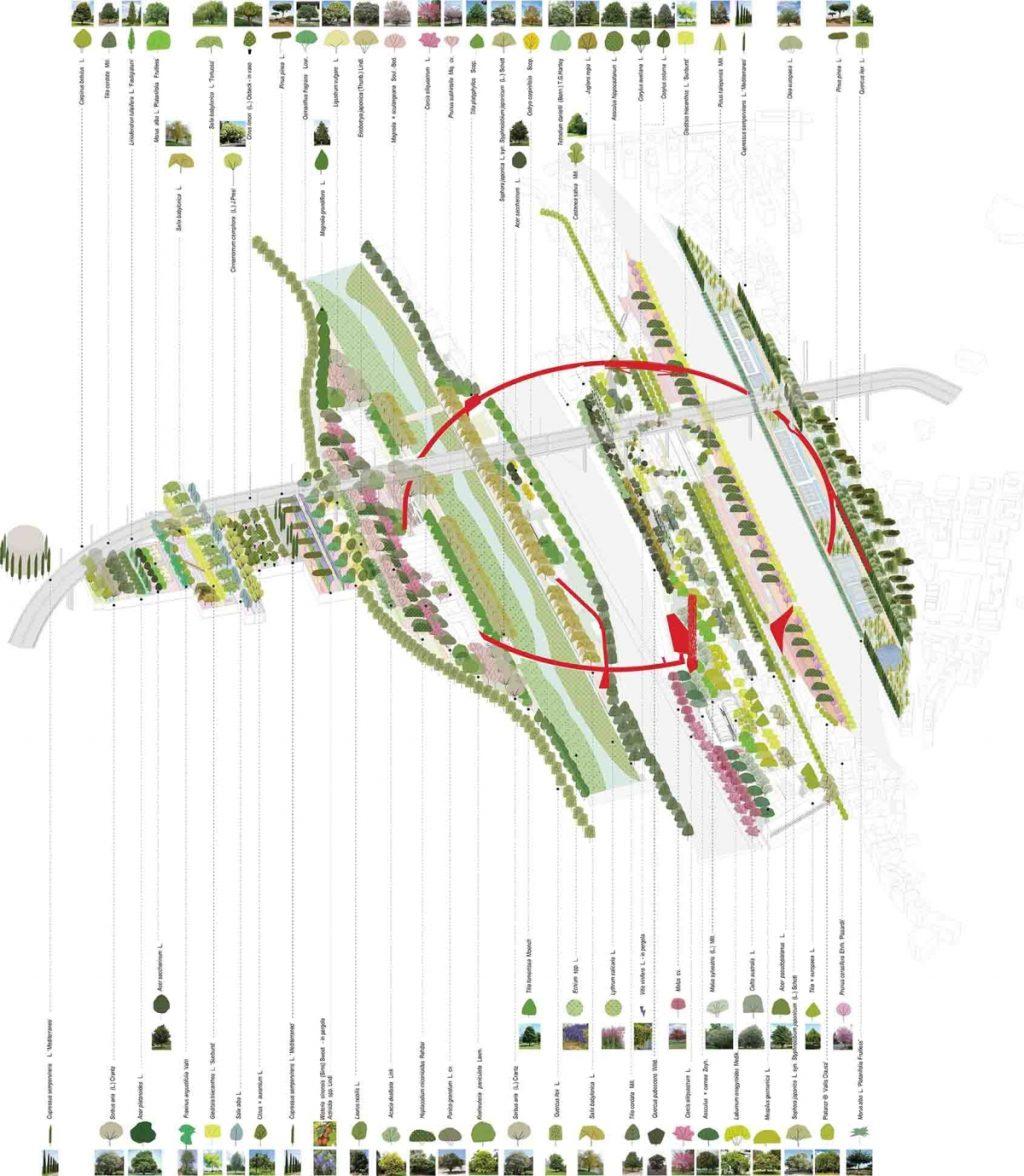 Ein neuer städtischer Botanischer Park